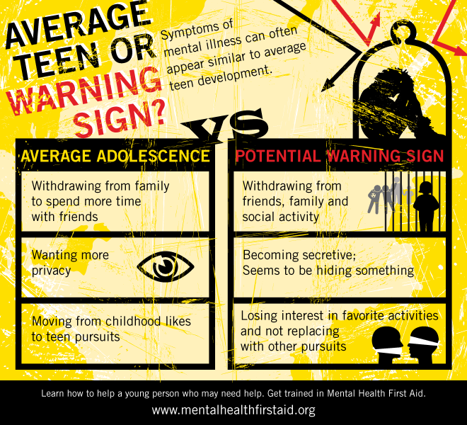 16_Average-teen-warning-signs.png